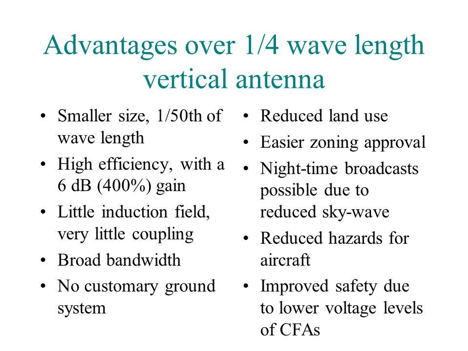 Advantages over 1/4 wave length vertical antenna