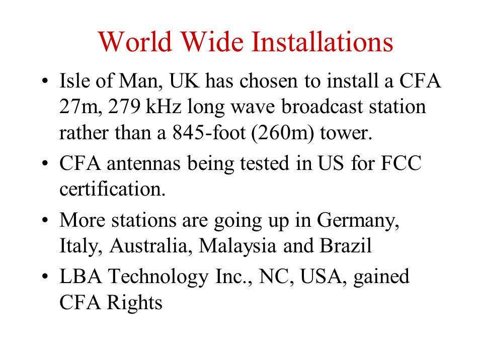 World Wide Installations