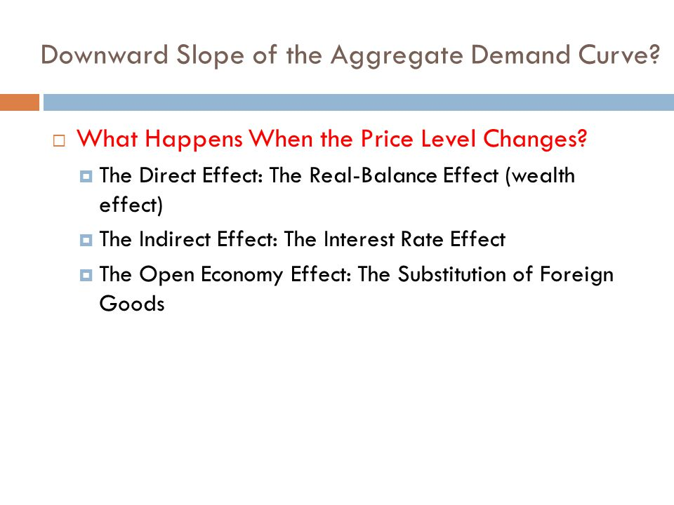 Downward Slope of the Aggregate Demand Curve