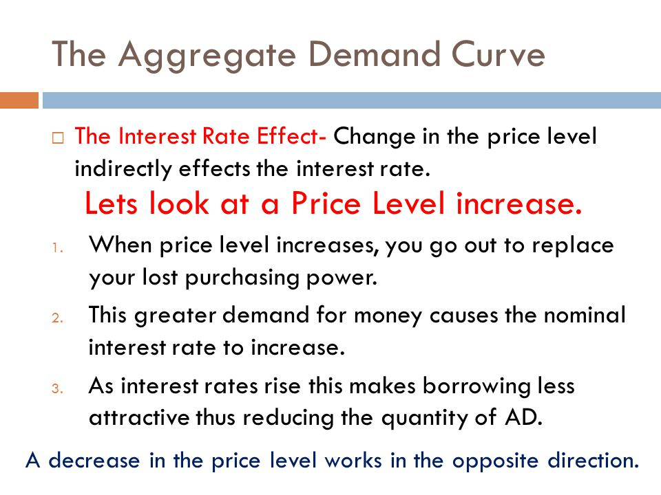 The Aggregate Demand Curve