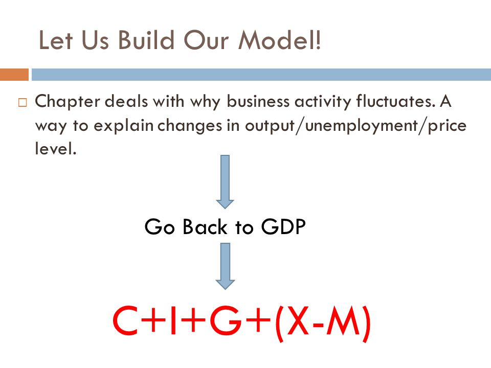 C+I+G+(X-M) Let Us Build Our Model! Go Back to GDP