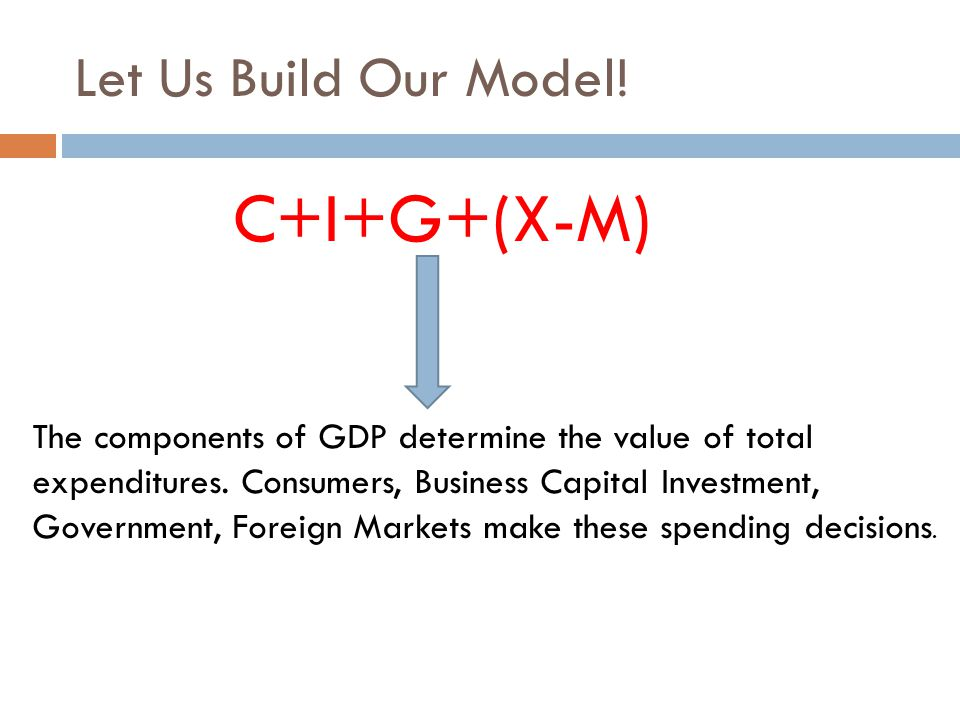 C+I+G+(X-M) Let Us Build Our Model!