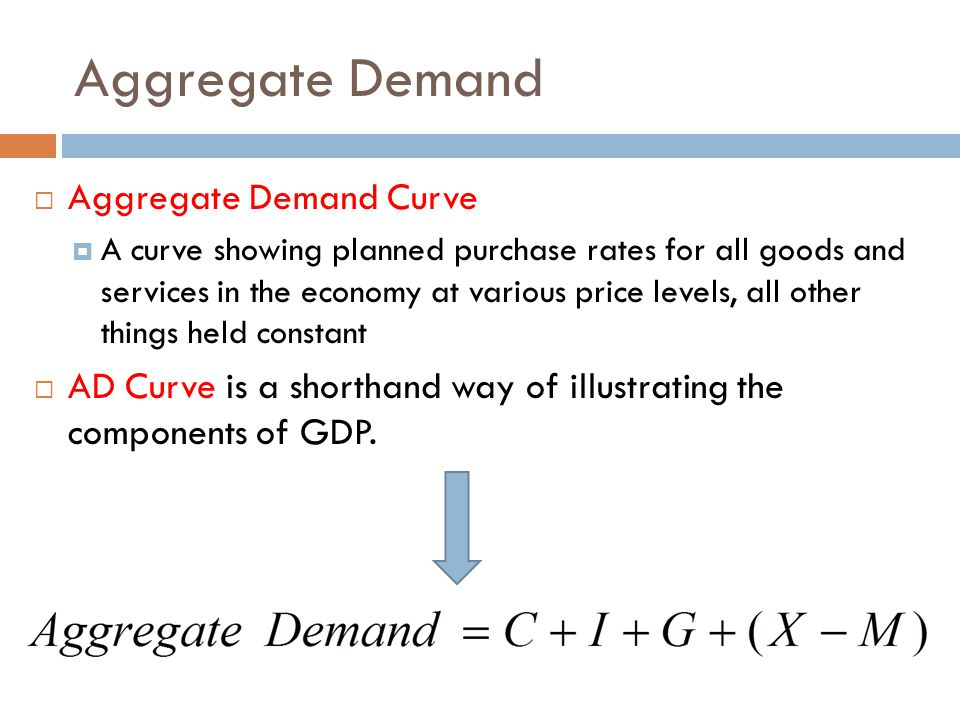 Aggregate Demand Aggregate Demand Curve
