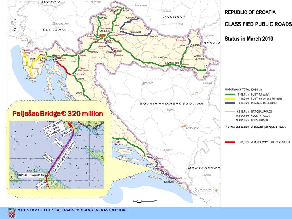 Pelješac Bridge € 320 million