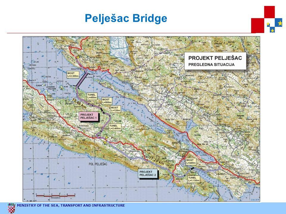Pelješac Bridge