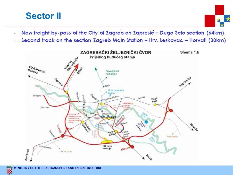 Sector II New freight by-pass of the City of Zagreb on Zaprešić – Dugo Selo section (64km)