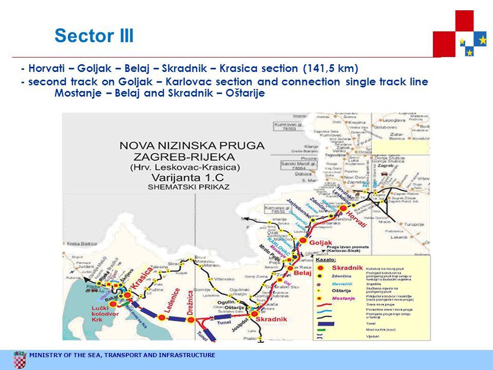 Sector III - Horvati – Goljak – Belaj – Skradnik – Krasica section (141,5 km)
