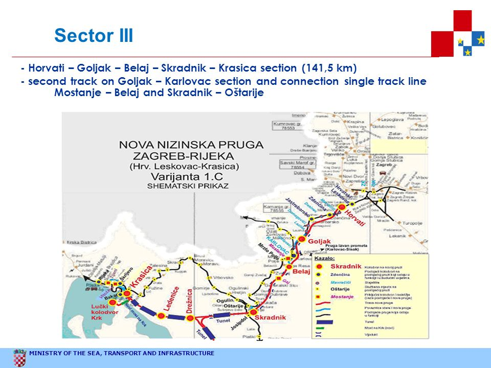 Sector III- Horvati – Goljak – Belaj – Skradnik – Krasica section (141,5 km)