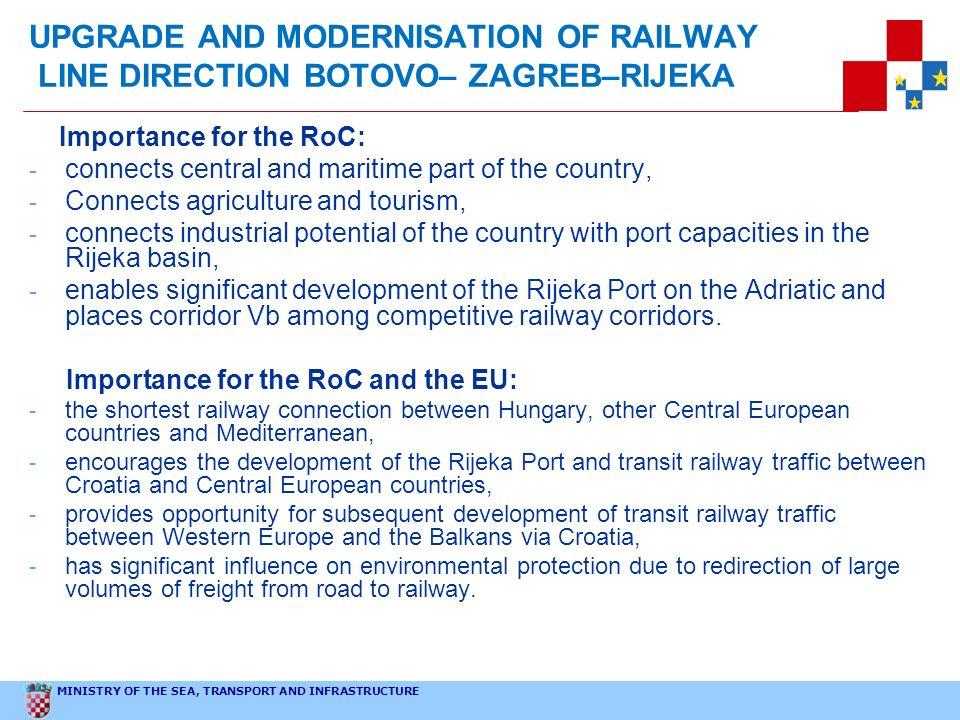 UPGRADE AND MODERNISATION OF THE RAILWAY LINE BOTOVO– ZAGREB–RIJEKA