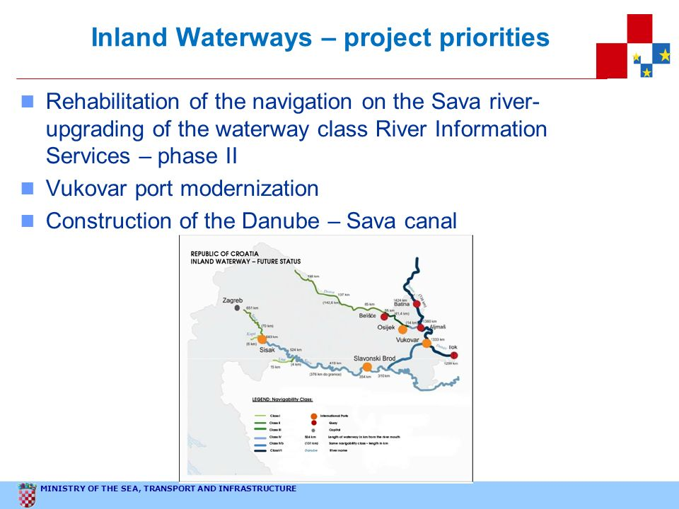 Inland Waterways – project priorities
