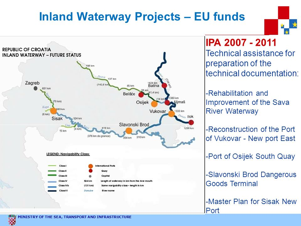 Inland Waterway Projects – EU funds