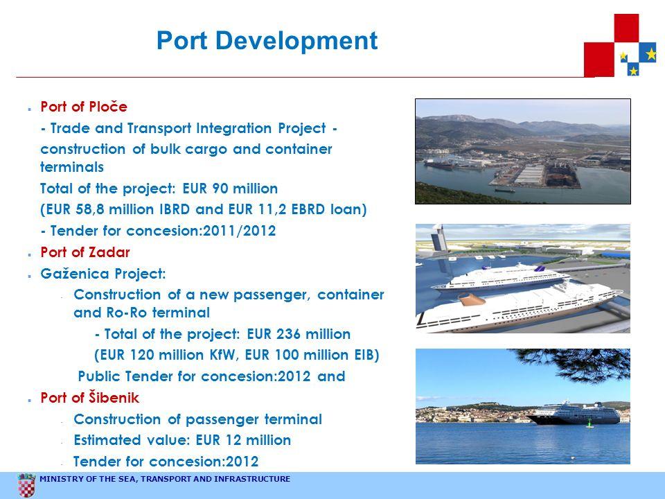 Port Development Port of Ploče