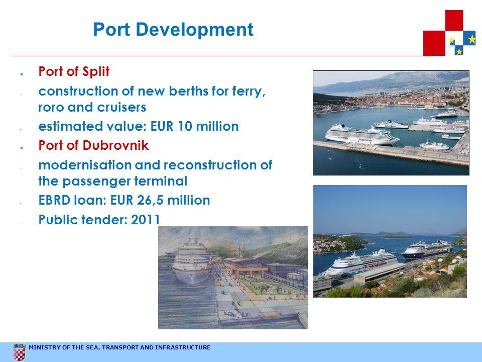 Port Development Port of Split