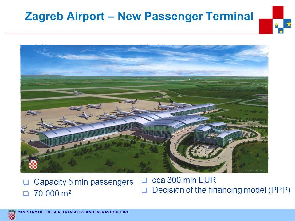 Zagreb Airport – New Passenger Terminal