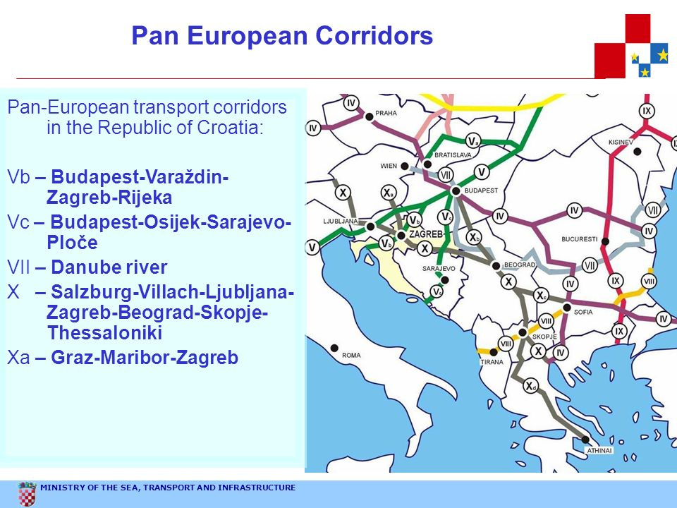 Pan European Corridors