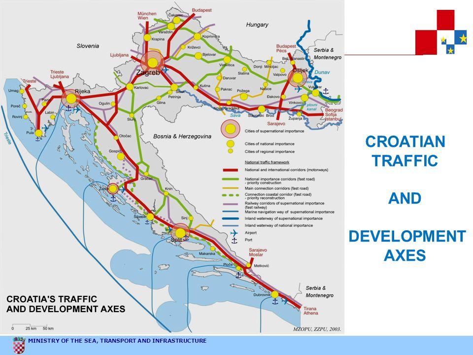 CROATIAN TRAFFIC AND DEVELOPMENT AXES