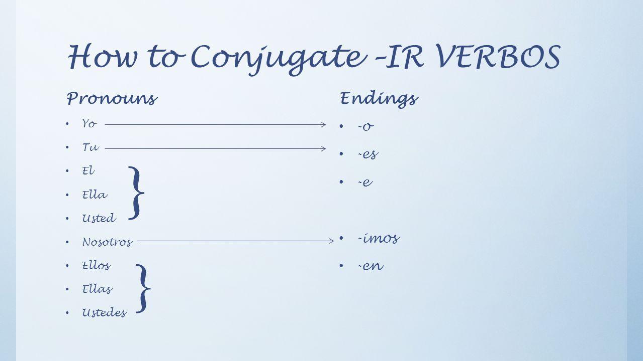 How to Conjugate –IR VERBOS