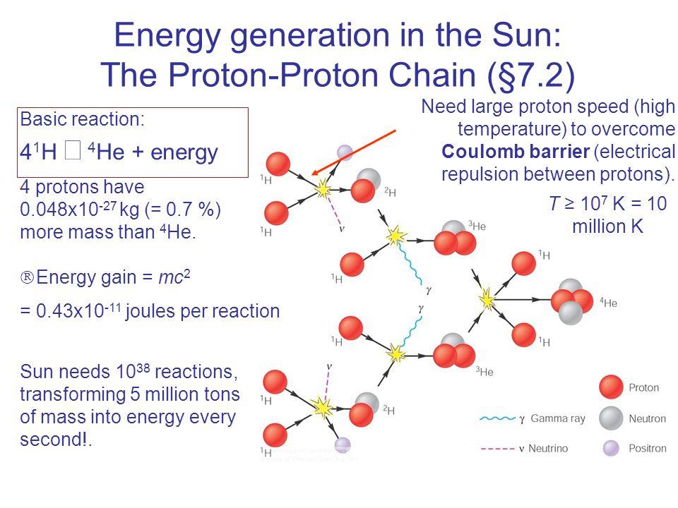 Energy generation in the Sun: The Proton-Proton Chain (§7.2)