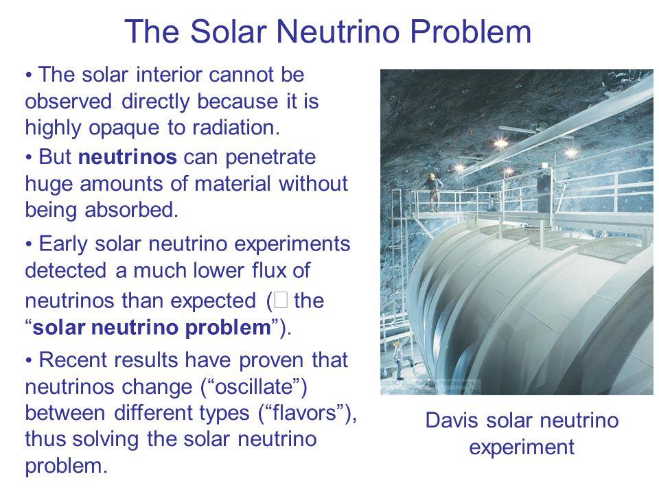 The Solar Neutrino Problem