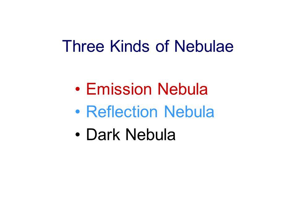 Three Kinds of Nebulae Emission Nebula Reflection Nebula Dark Nebula