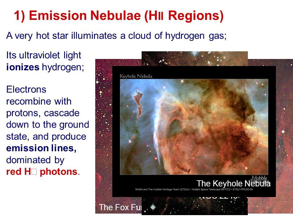 1) Emission Nebulae (HII Regions)