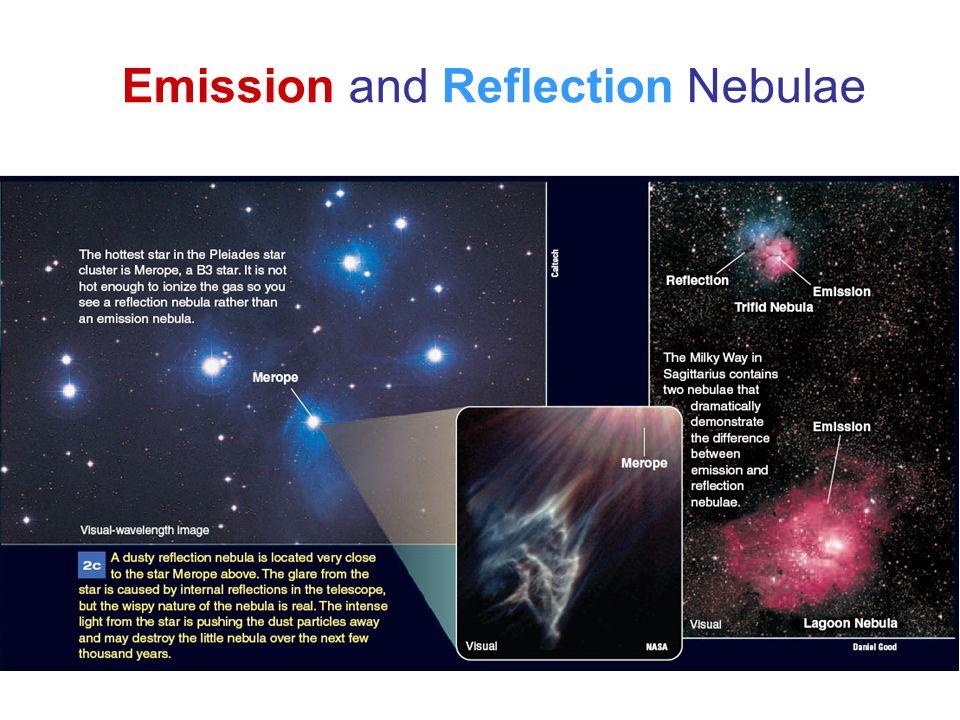 Emission and Reflection Nebulae