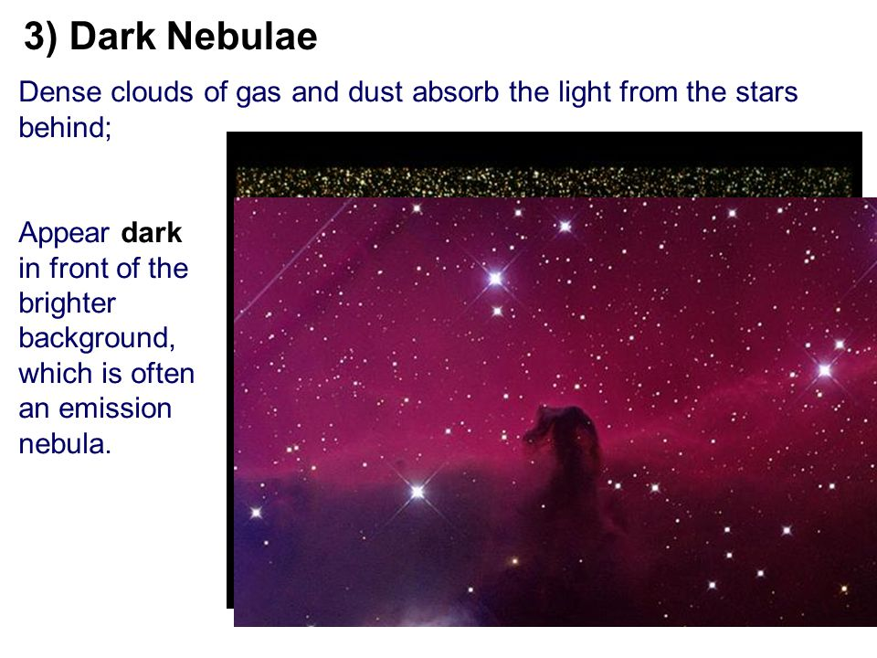 3) Dark Nebulae Dense clouds of gas and dust absorb the light from the stars behind;