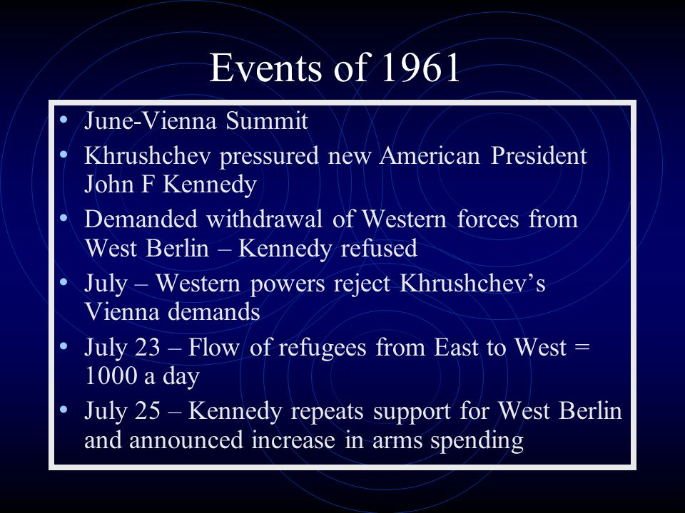Events of 1961 June-Vienna Summit