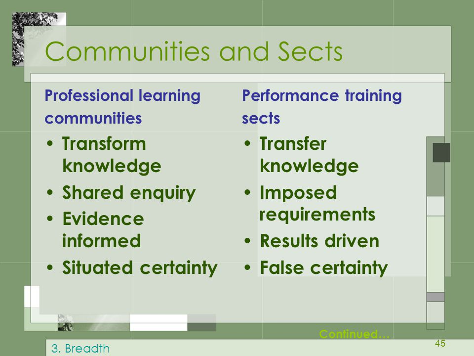 Communities and Sects Transform knowledge Shared enquiry