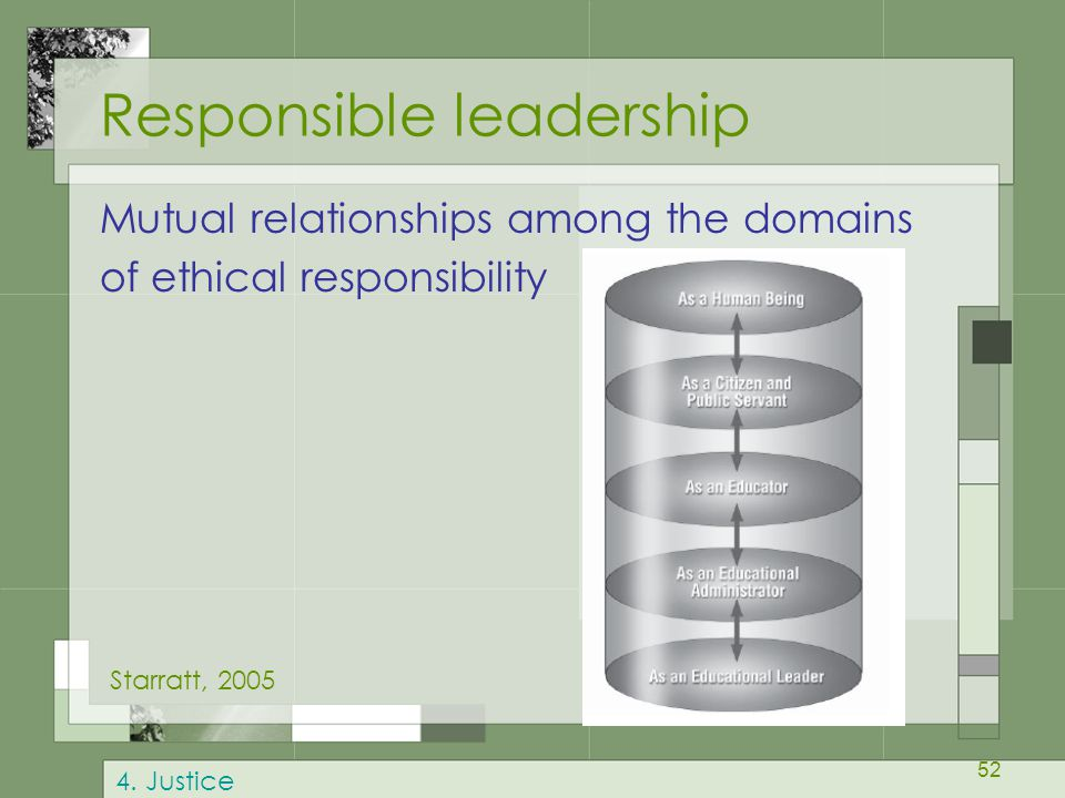 Responsible leadership