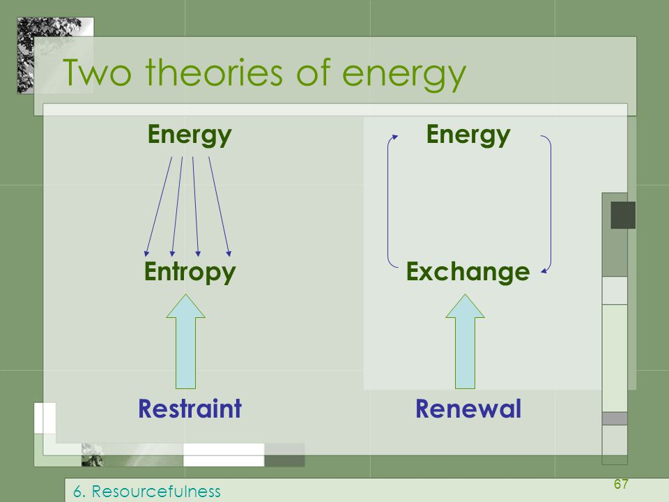 Two theories of energy Energy Entropy Restraint Energy Exchange
