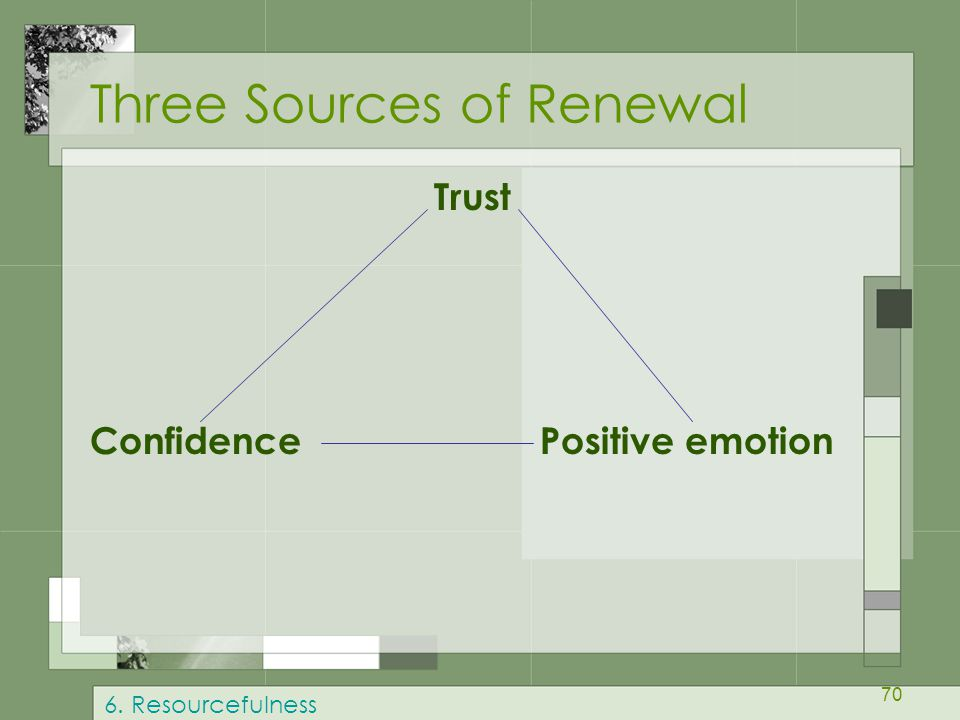 Three Sources of Renewal