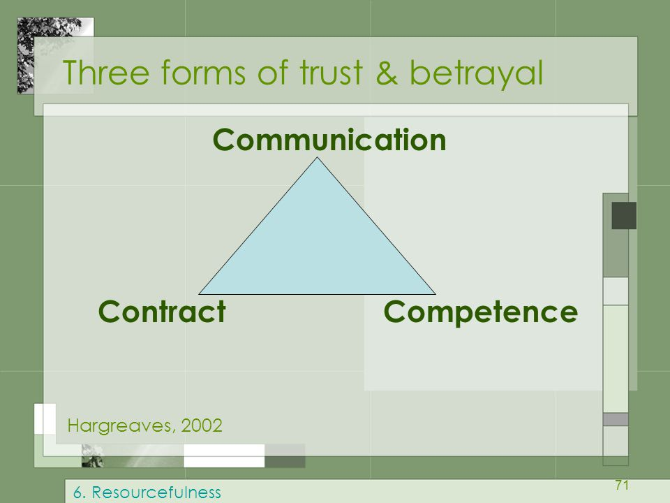 Three forms of trust & betrayal
