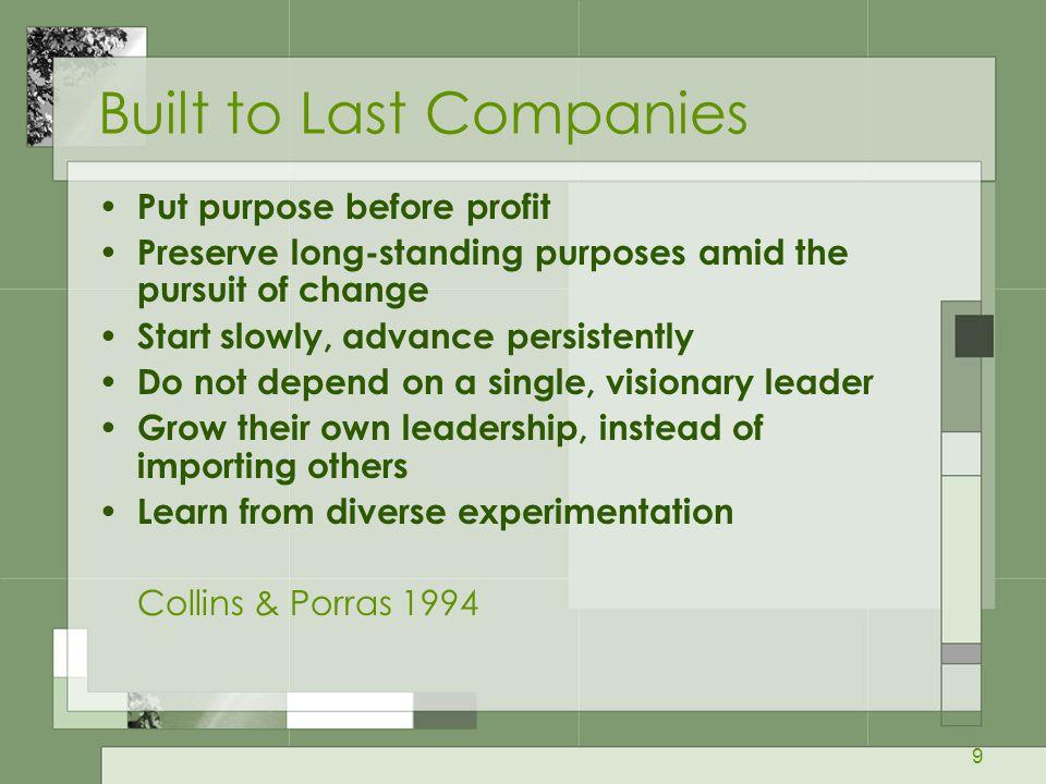 Built to Last Companies