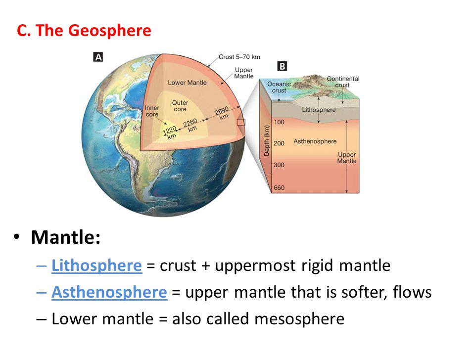 Mantle: C. The Geosphere Lithosphere = crust + uppermost rigid mantle
