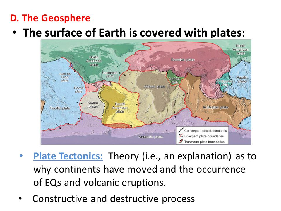 The surface of Earth is covered with plates: