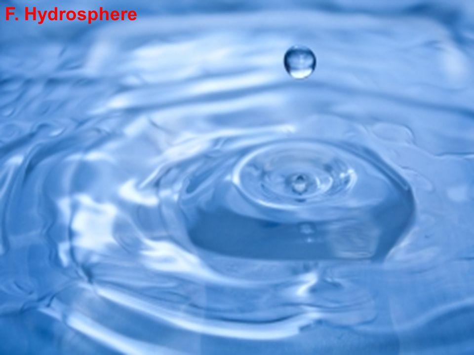 F. Hydrosphere