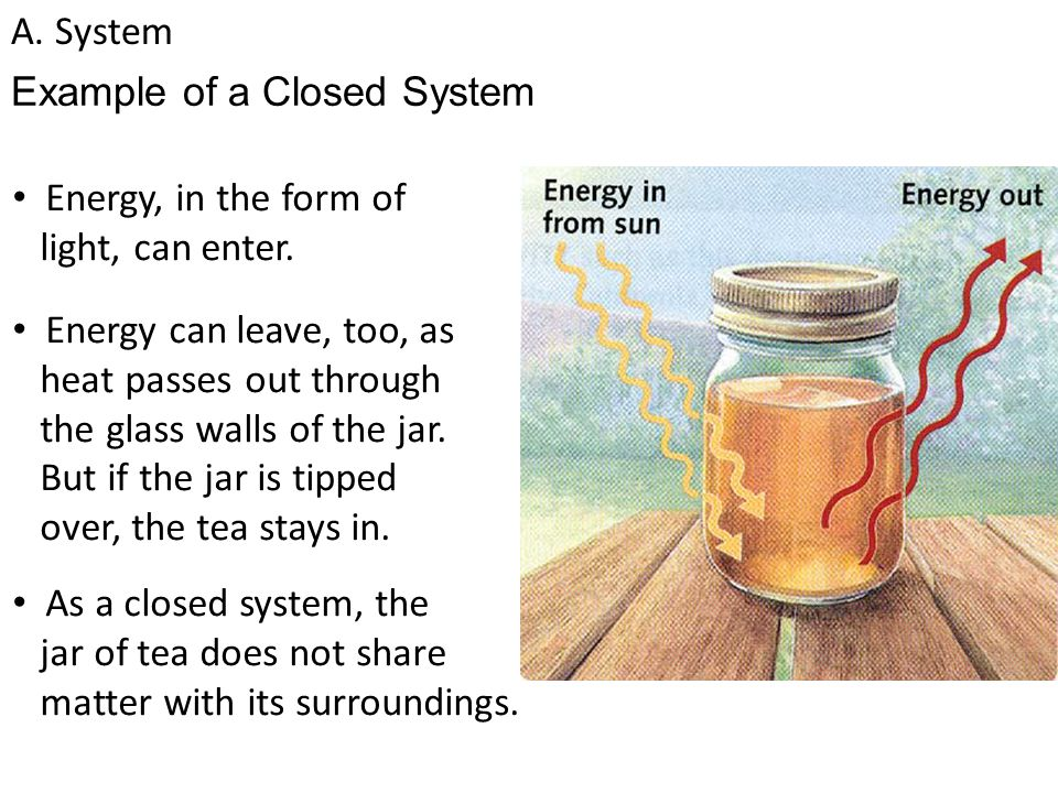 A. System Example of a Closed System. Energy, in the form of. light, can enter. Energy can leave, too, as.