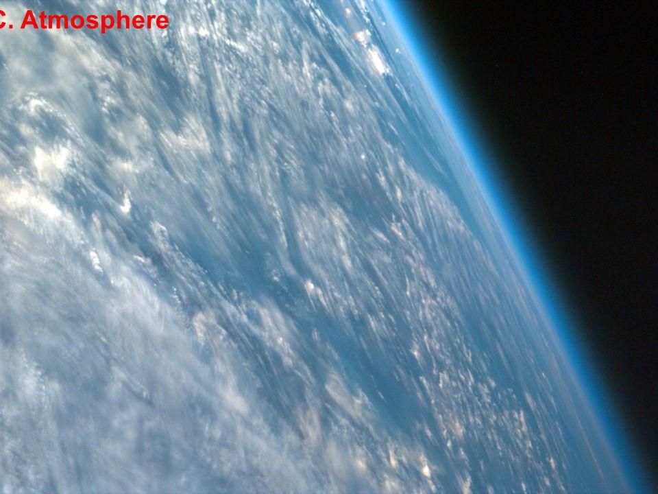 C. Atmosphere