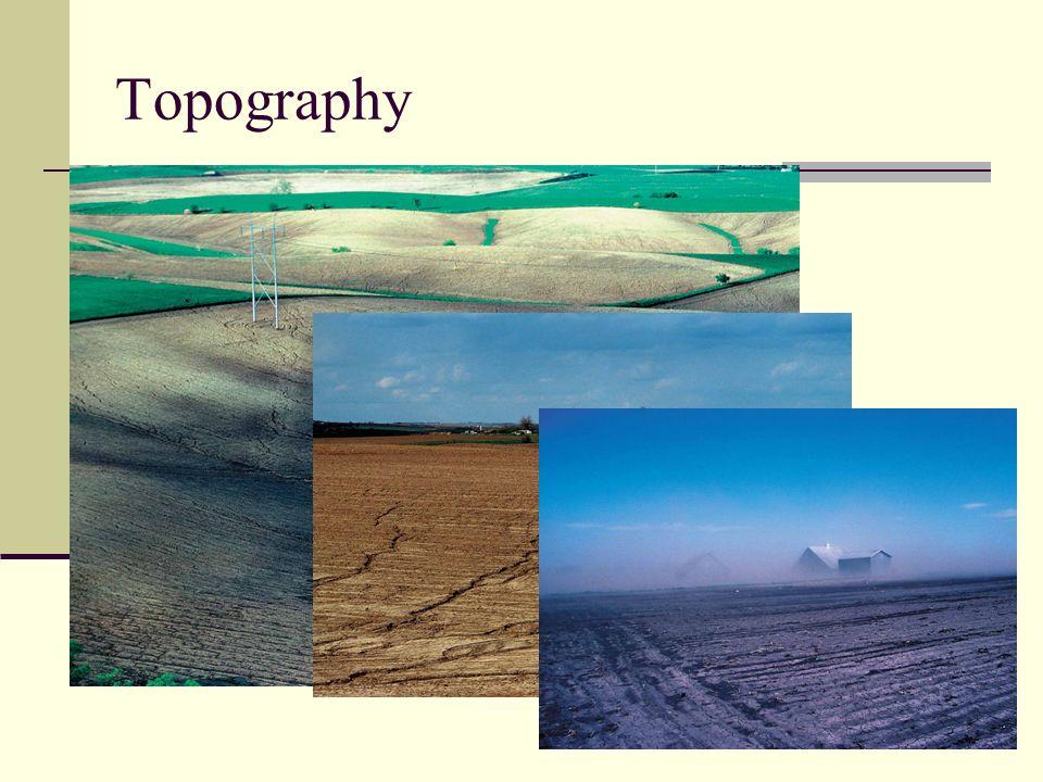 Topography