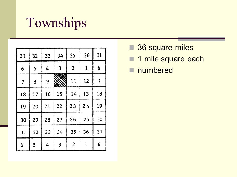 Townships 36 square miles 1 mile square each numbered