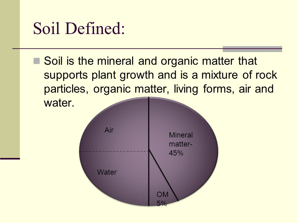 Soils and hydroponics management ppt video online download for Organic soil definition