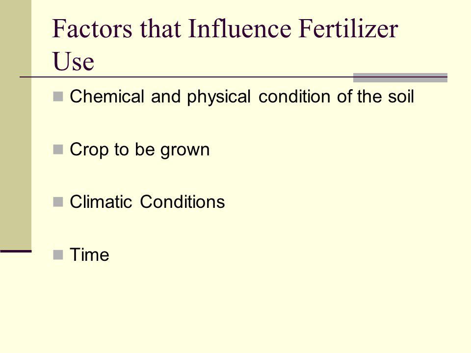 Factors that Influence Fertilizer Use