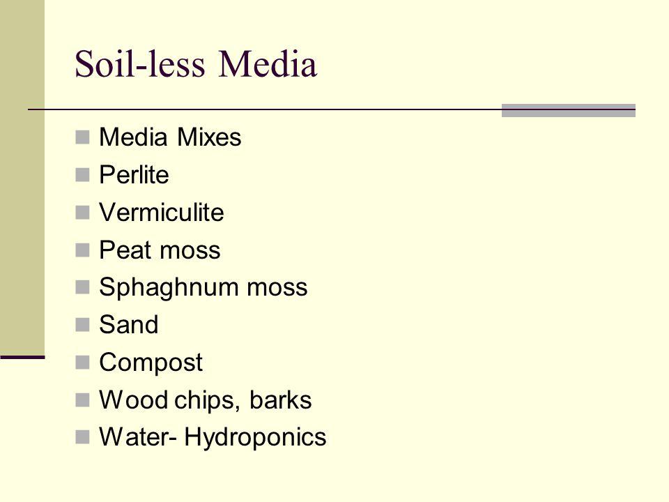 Soil-less Media Media Mixes Perlite Vermiculite Peat moss