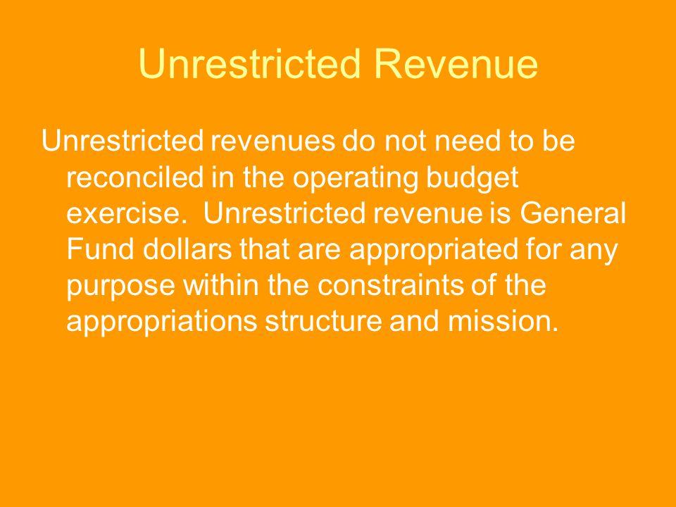 Unrestricted Revenue