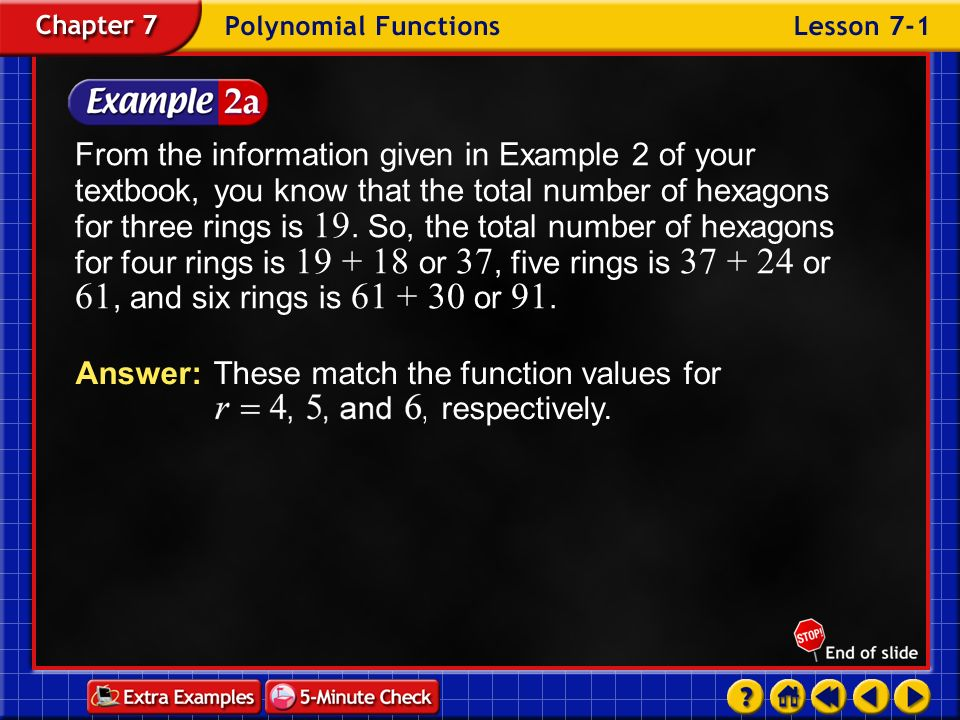 Answer: These match the function values for respectively.
