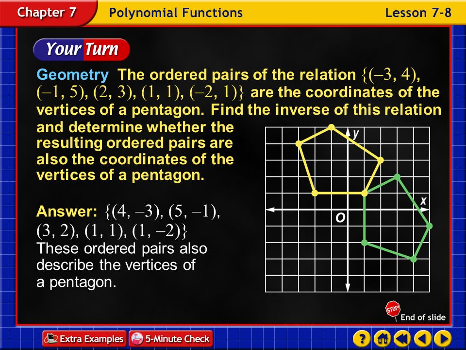 Geometry The ordered pairs of the relation {(–3, 4), (–1, 5), (2, 3), (1, 1), (–2, 1)} are the coordinates of the vertices of a pentagon. Find the inverse of this relation and determine whether the resulting ordered pairs are also the coordinates of the vertices of a pentagon.