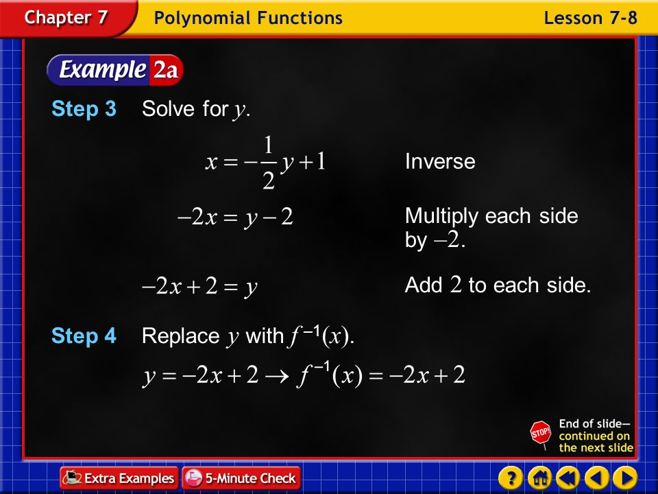 Step 4 Replace y with f –1(x).