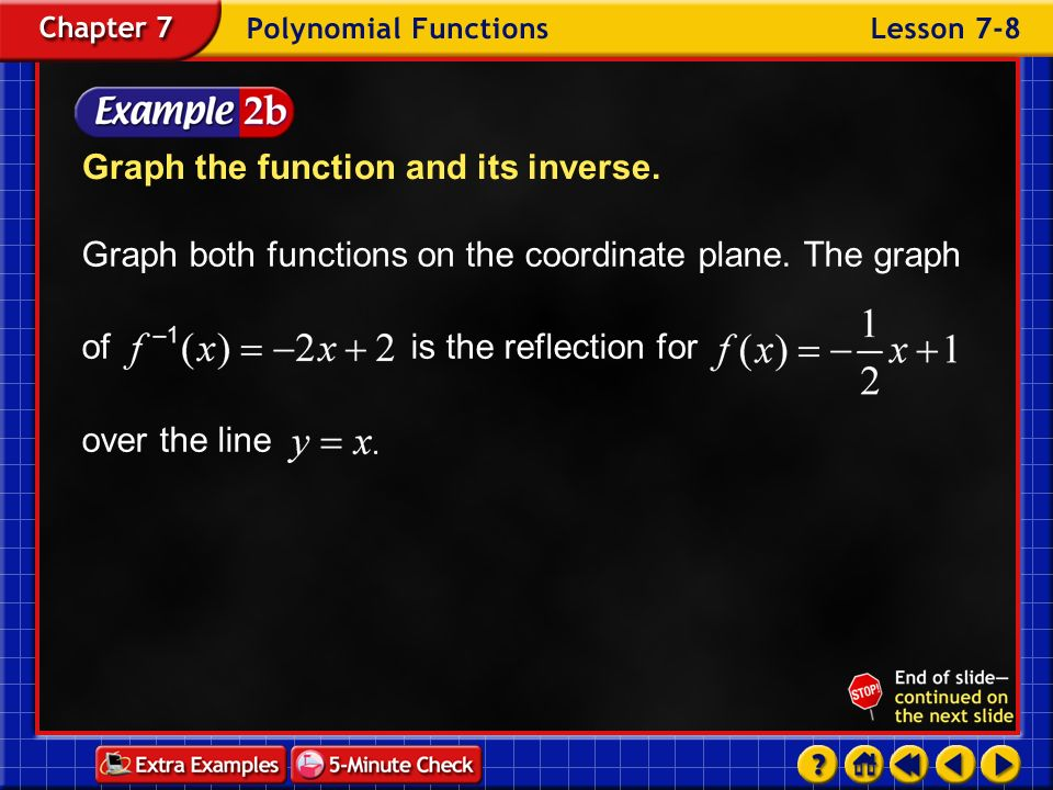 Graph the function and its inverse.