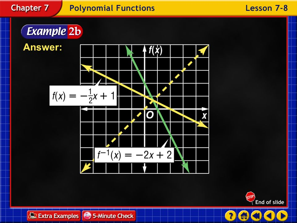 Answer: Example 8-2e